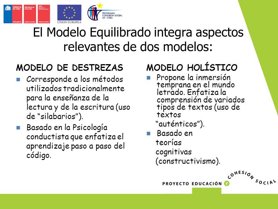 El Modelo Equilibrado integra aspectos relevantes de dos modelos: MODELO DE DESTREZAS Corresponde a los métodos utilizados tradicionalmente para la enseñanza de la lectura y de la escritura (uso de silabarios).