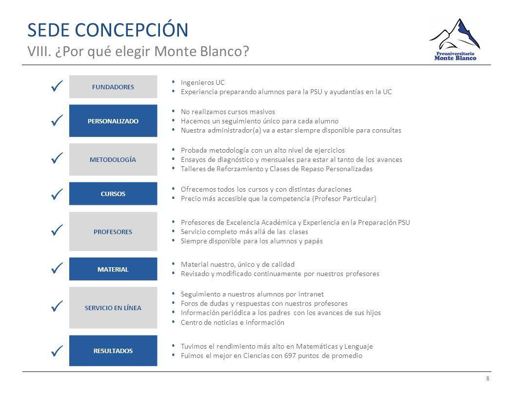 8 SEDE CONCEPCIÓN VIII. ¿Por qué elegir Monte Blanco? FUNDADORES Ingenieros UC Experiencia preparando alumnos para la PSU y ayudantías en la UC PERSON