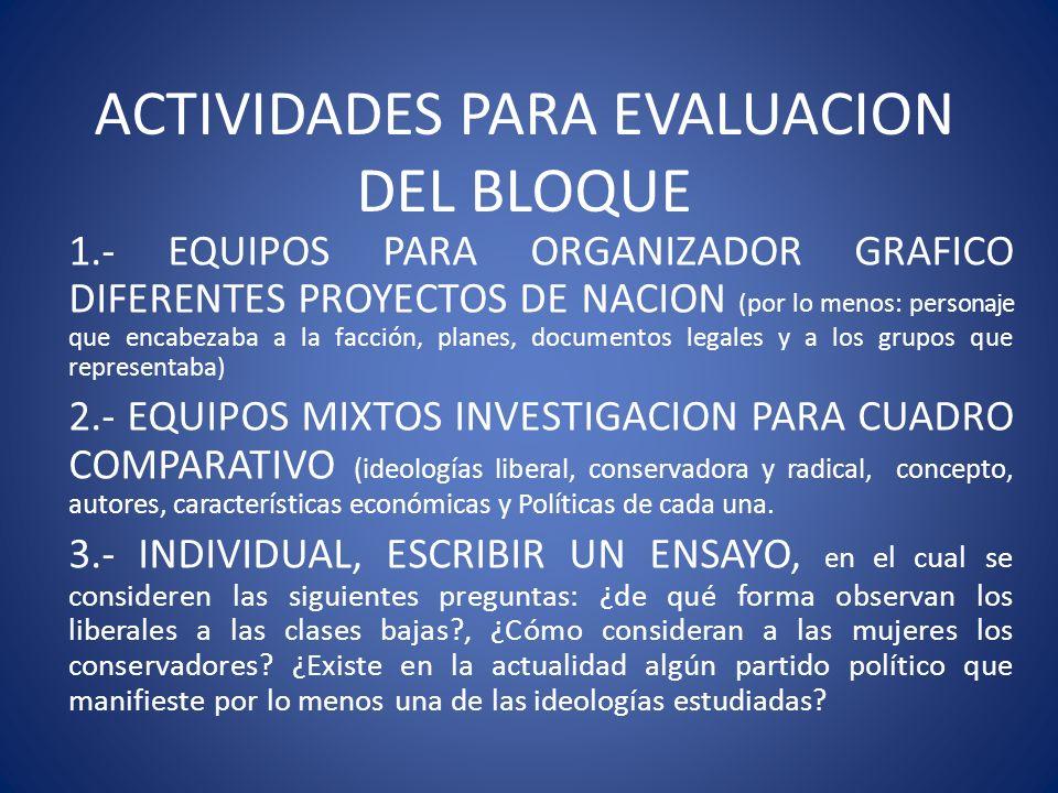 ACTIVIDADES PARA EVALUACION DEL BLOQUE 1.- EQUIPOS PARA ORGANIZADOR GRAFICO DIFERENTES PROYECTOS DE NACION (por lo menos: personaje que encabezaba a l