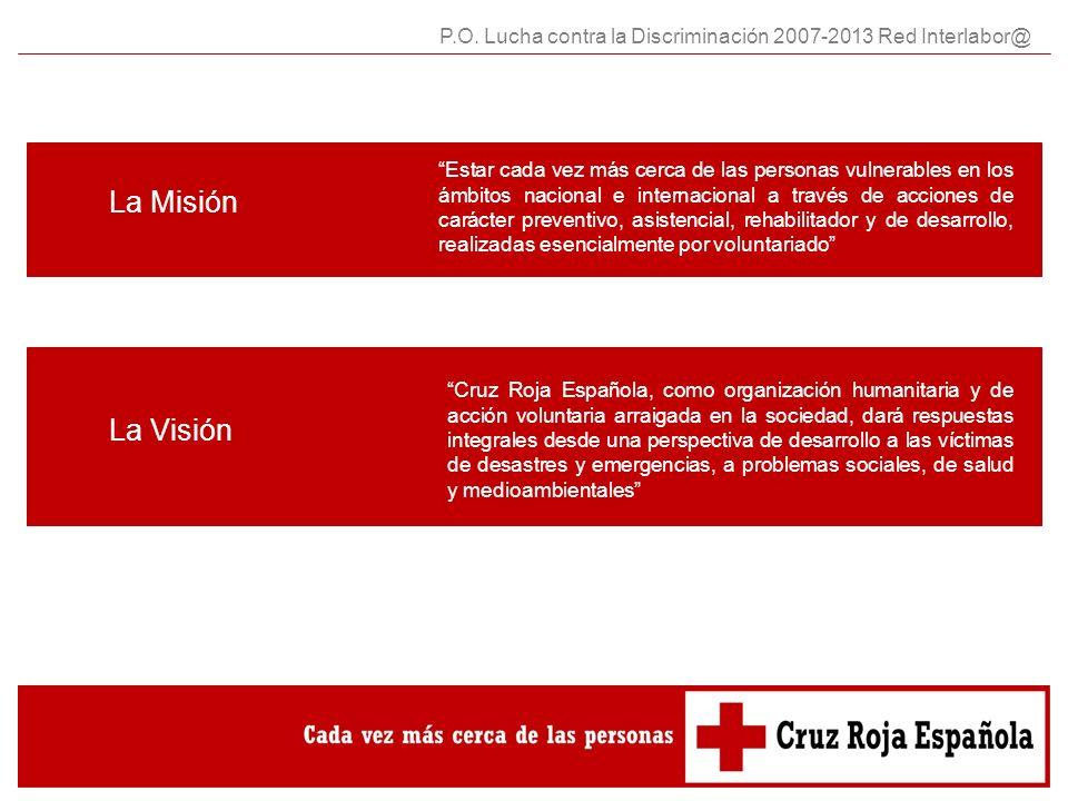 Humanidad Imparcialidad Neutralidad Independencia Voluntariado Unidad Universalidad www.cruzroja.es 902 22 22 92 P.O.