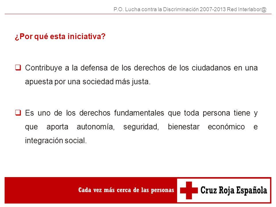 Red Interlabor@ 2012