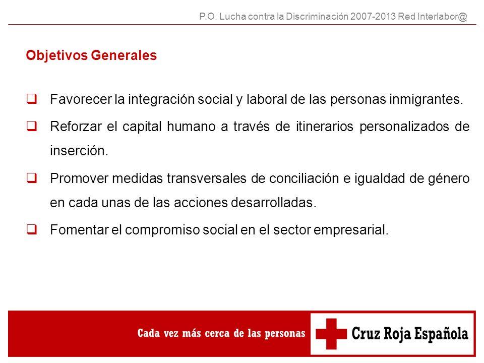 Objetivos Generales Favorecer la integración social y laboral de las personas inmigrantes.