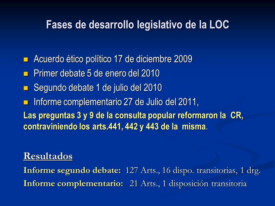 Fases de desarrollo legislativo de la LOC Acuerdo ético político 17 de diciembre 2009 Acuerdo ético político 17 de diciembre 2009 Primer debate 5 de e
