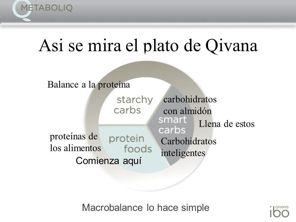 Asi se mira el plato de Qivana Macrobalance lo hace simple Comienza aquí Balance a la proteína Llena de estos carbohidratos con almidón Carbohidratos