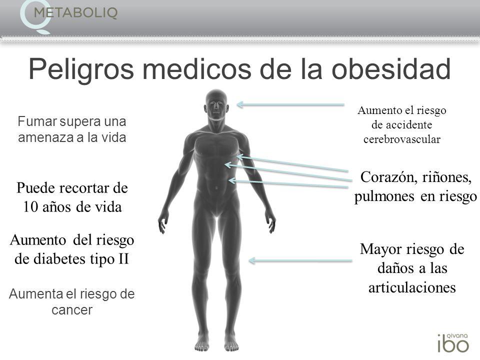 Peligros medicos de la obesidad Aumento el riesgo de accidente cerebrovascular Corazón, riñones, pulmones en riesgo Mayor riesgo de daños a las articu