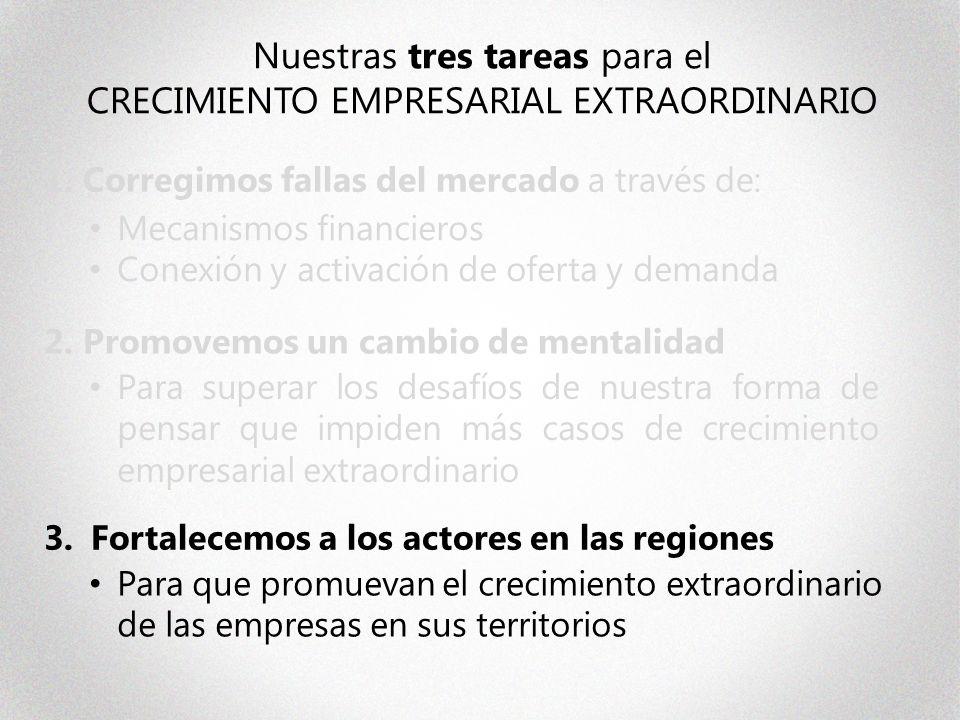 Nuestras tres tareas para el CRECIMIENTO EMPRESARIAL EXTRAORDINARIO 1. Corregimos fallas del mercado a través de: Mecanismos financieros Conexión y ac