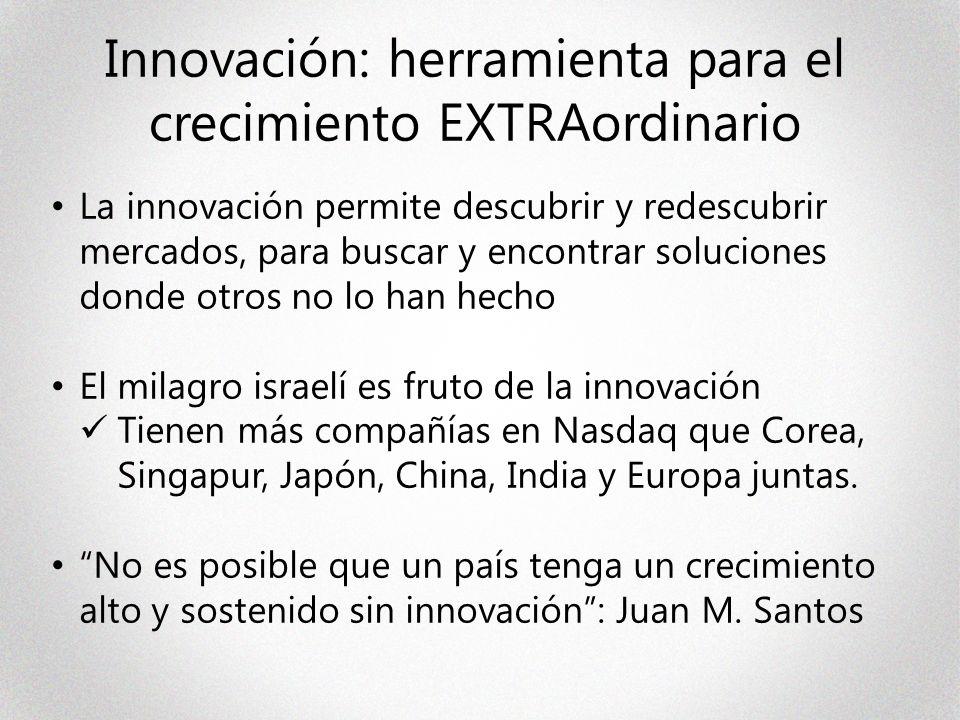 Innovación: herramienta para el crecimiento EXTRAordinario La innovación permite descubrir y redescubrir mercados, para buscar y encontrar soluciones