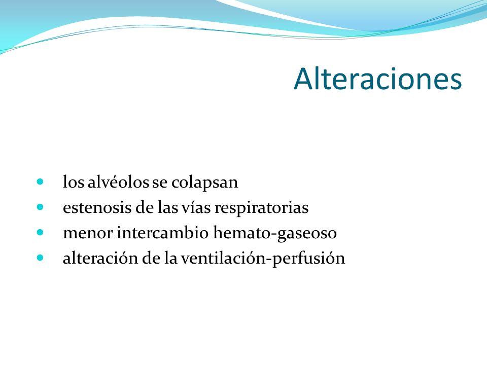 Alteraciones los alvéolos se colapsan estenosis de las vías respiratorias menor intercambio hemato-gaseoso alteración de la ventilación-perfusión