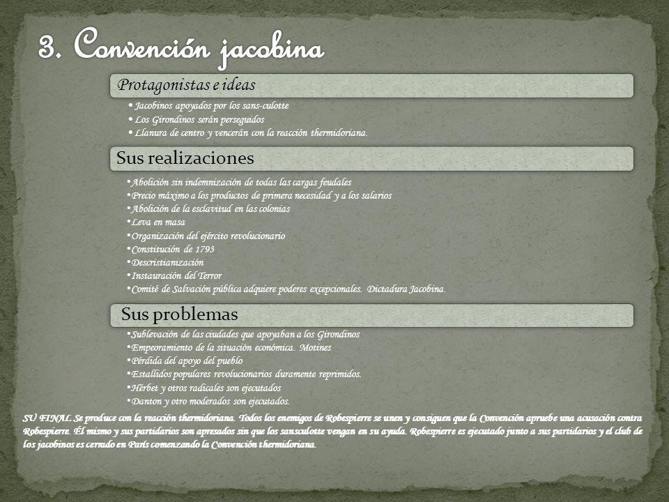 Protagonistas e ideas Jacobinos apoyados por los sans-culotte Los Girondinos serán perseguidos Llanura de centro y vencerán con la reacción thermidori