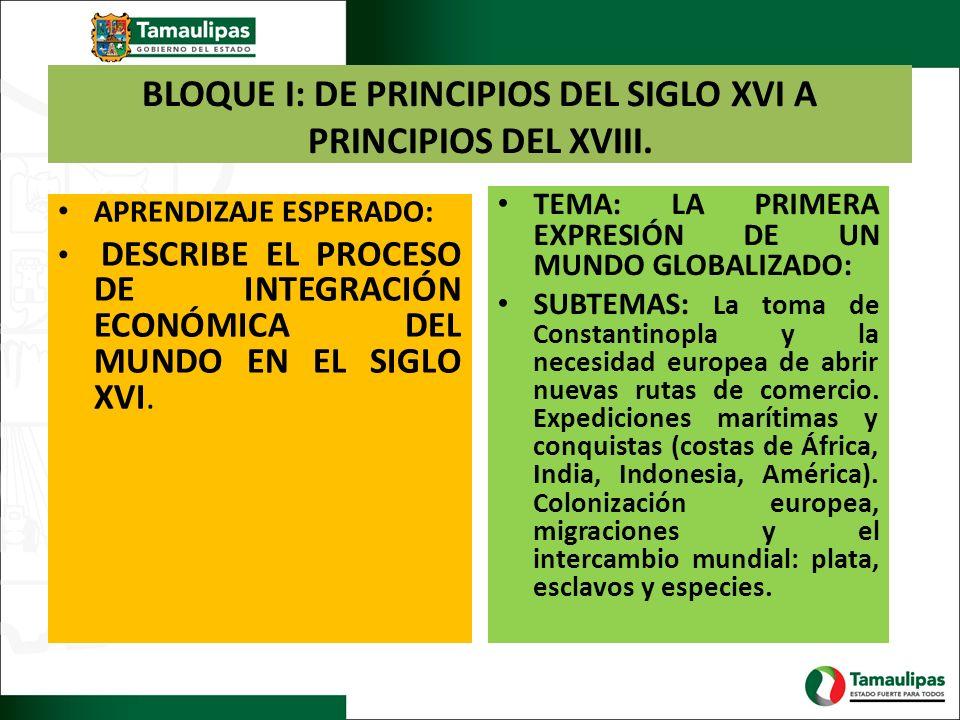 BLOQUE I: DE PRINCIPIOS DEL SIGLO XVI A PRINCIPIOS DEL XVIII. APRENDIZAJE ESPERADO: DESCRIBE EL PROCESO DE INTEGRACIÓN ECONÓMICA DEL MUNDO EN EL SIGLO