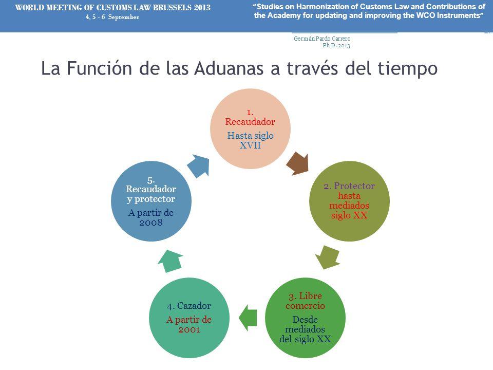 La Función de las Aduanas a través del tiempo 1. Recaudador Hasta siglo XVII 2. Protector hasta mediados siglo XX 3. Libre comercio Desde mediados del