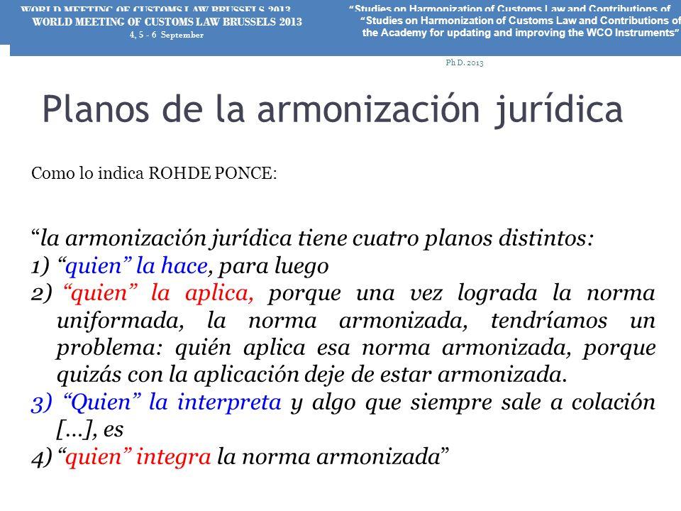 Planos de la armonización jurídica Como lo indica ROHDE PONCE: la armonización jurídica tiene cuatro planos distintos: 1)quien la hace, para luego 2)
