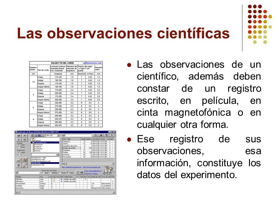 Las observaciones de un científico, además deben constar de un registro escrito, en película, en cinta magnetofónica o en cualquier otra forma. Ese re