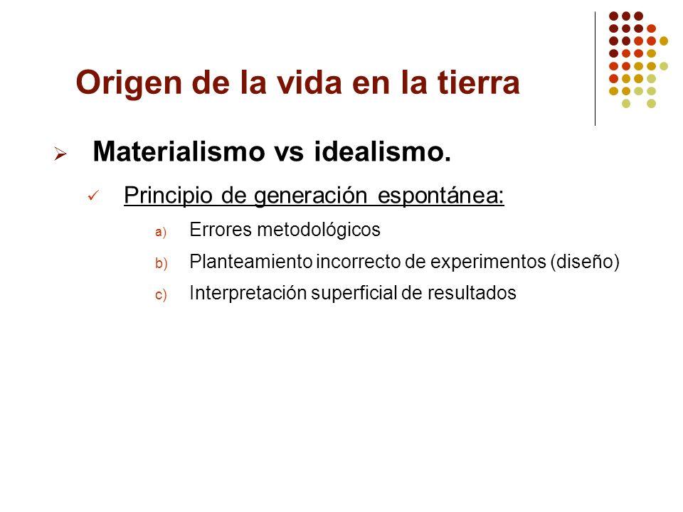 Origen de la vida en la tierra Materialismo vs idealismo. Principio de generación espontánea: a) Errores metodológicos b) Planteamiento incorrecto de