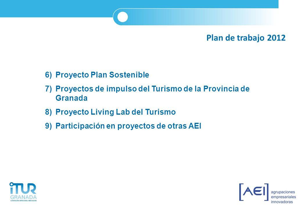 Plan de trabajo 2012 6)Proyecto Plan Sostenible 7)Proyectos de impulso del Turismo de la Provincia de Granada 8)Proyecto Living Lab del Turismo 9)Part