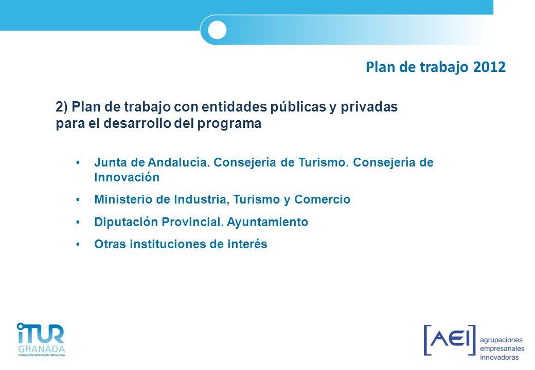 Plan de trabajo 2012 2) Plan de trabajo con entidades públicas y privadas para el desarrollo del programa Junta de Andalucía. Consejería de Turismo. C