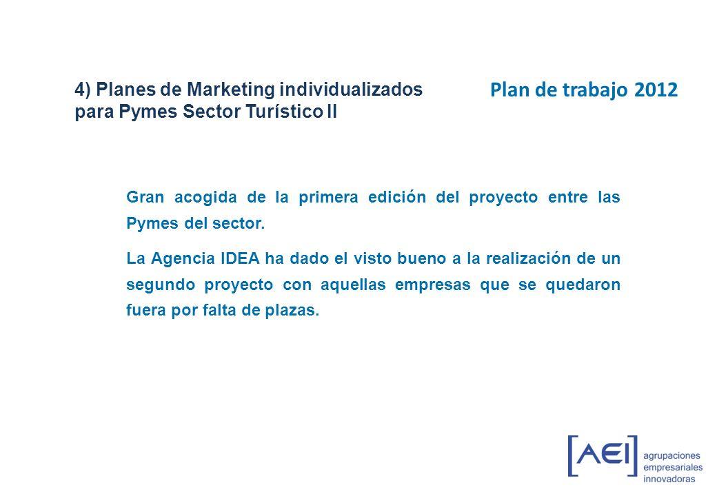 Plan de trabajo 2012 Gran acogida de la primera edición del proyecto entre las Pymes del sector. La Agencia IDEA ha dado el visto bueno a la realizaci