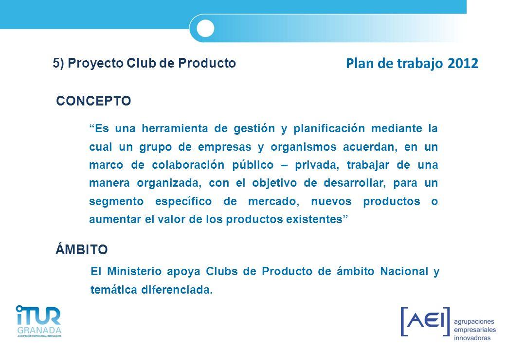 Plan de trabajo 2012 CONCEPTO Es una herramienta de gestión y planificación mediante la cual un grupo de empresas y organismos acuerdan, en un marco d