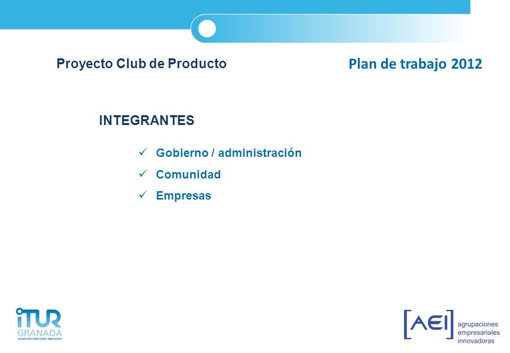 Plan de trabajo 2012 INTEGRANTES Gobierno / administración Comunidad Empresas Proyecto Club de Producto