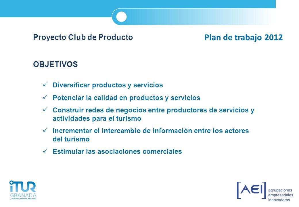 Plan de trabajo 2012 Proyecto Club de Producto OBJETIVOS Diversificar productos y servicios Potenciar la calidad en productos y servicios Construir re