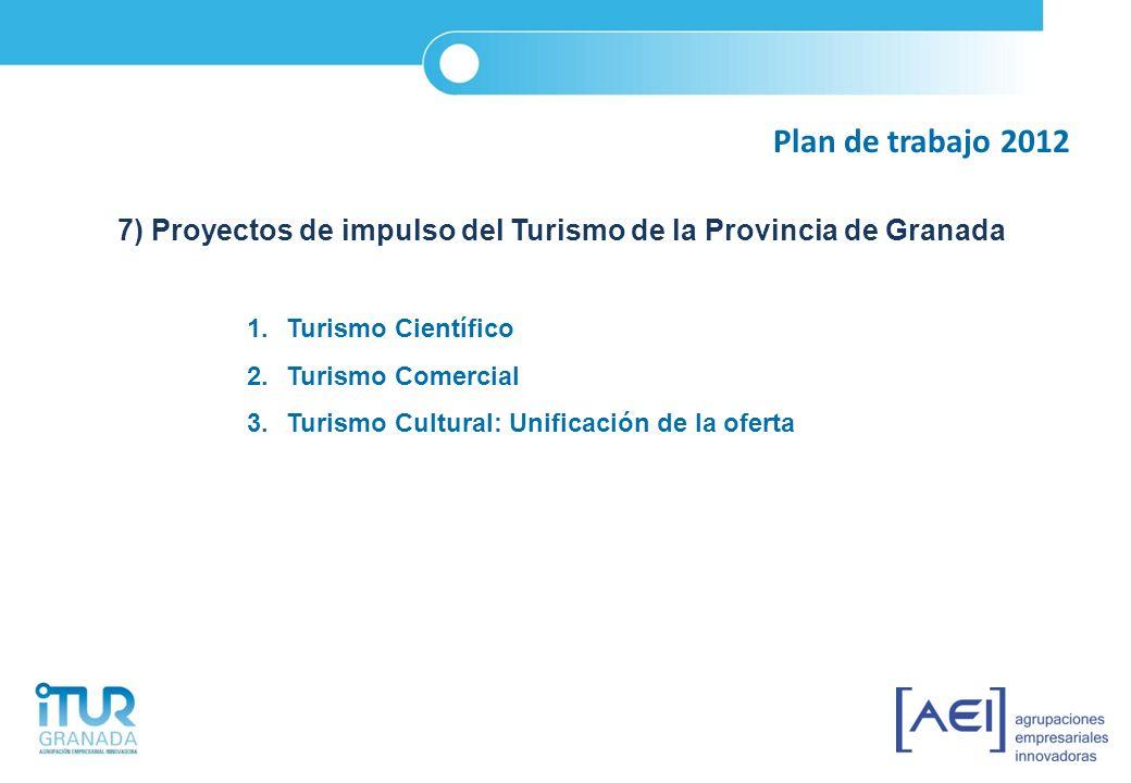 Plan de trabajo 2012 7) Proyectos de impulso del Turismo de la Provincia de Granada 1.Turismo Científico 2.Turismo Comercial 3.Turismo Cultural: Unifi