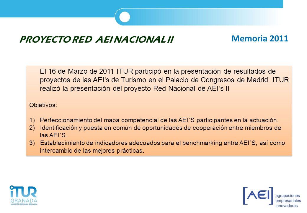 PROYECTO RED AEI NACIONAL II El 16 de Marzo de 2011 ITUR participó en la presentación de resultados de proyectos de las AEIs de Turismo en el Palacio