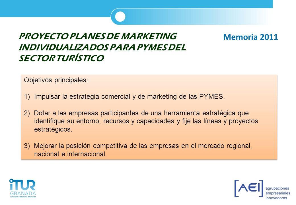 PROYECTO PLANES DE MARKETING INDIVIDUALIZADOS PARA PYMES DEL SECTOR TURÍSTICO Objetivos principales: 1)Impulsar la estrategia comercial y de marketing