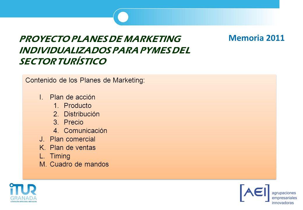 PROYECTO PLANES DE MARKETING INDIVIDUALIZADOS PARA PYMES DEL SECTOR TURÍSTICO Contenido de los Planes de Marketing: I.Plan de acción 1.Producto 2.Dist