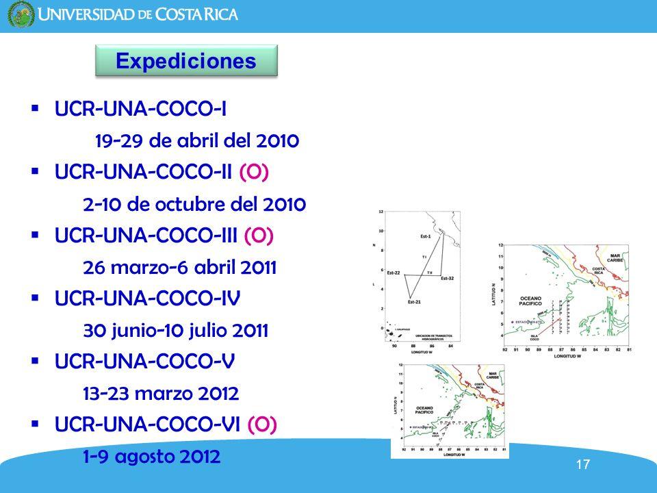 17 Expediciones UCR-UNA-COCO-I 19-29 de abril del 2010 UCR-UNA-COCO-II (O) 2-10 de octubre del 2010 UCR-UNA-COCO-III (O) 26 marzo-6 abril 2011 UCR-UNA