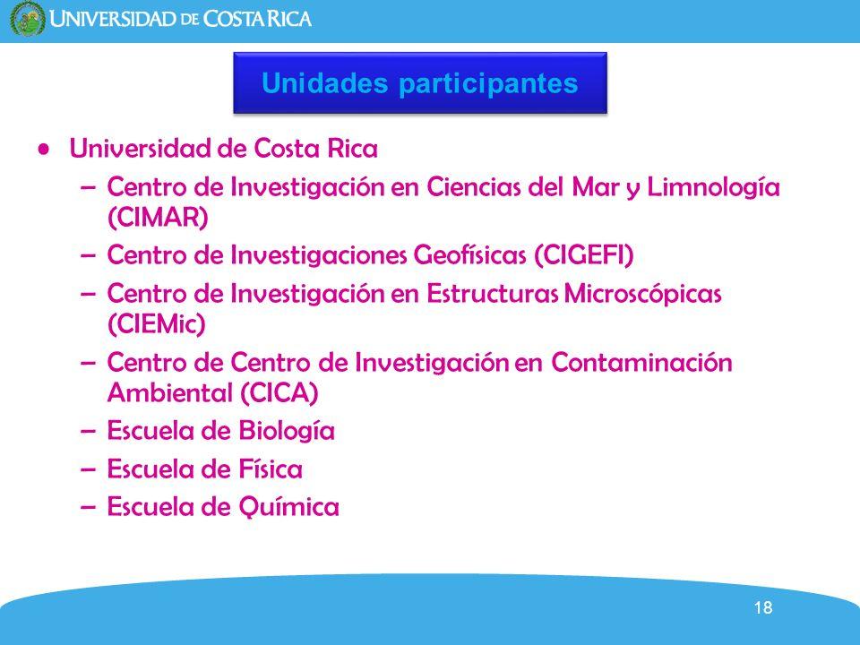 18 Unidades participantes Universidad de Costa Rica –Centro de Investigación en Ciencias del Mar y Limnología (CIMAR) –Centro de Investigaciones Geofí