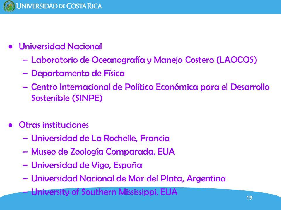19 Universidad Nacional –Laboratorio de Oceanografía y Manejo Costero (LAOCOS) –Departamento de Física –Centro Internacional de Política Económica par