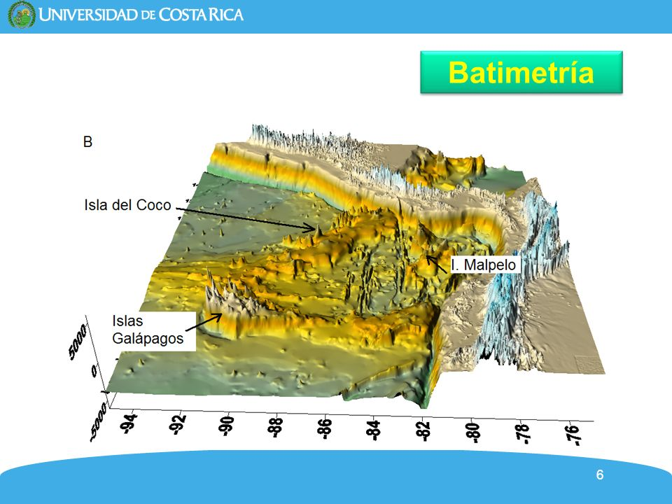 6 Batimetría