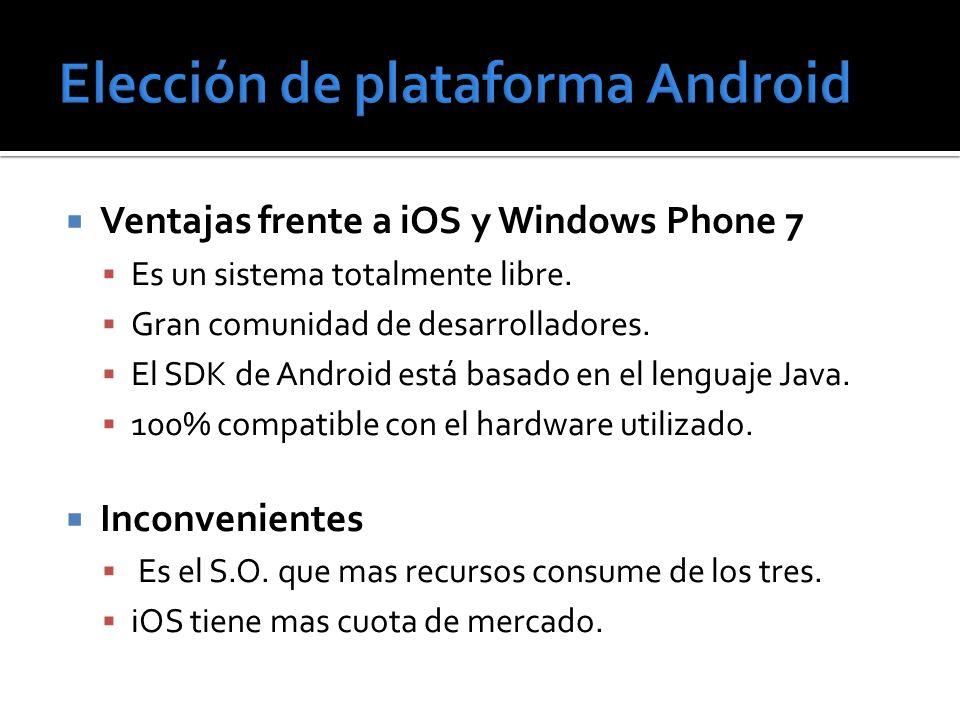Ventajas frente a iOS y Windows Phone 7 Es un sistema totalmente libre. Gran comunidad de desarrolladores. El SDK de Android está basado en el lenguaj
