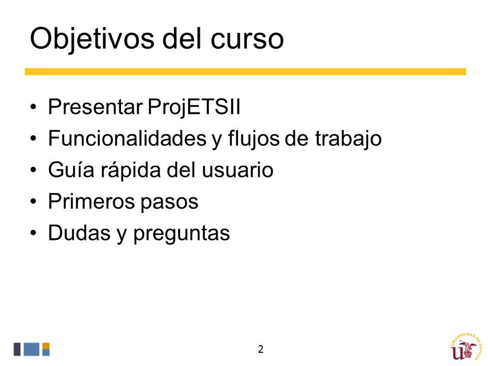 Módulos de un proyecto Configurables en la creación del proyecto Pueden activarse/desactivarse en cualquier momento Vistazo: módulo inicial