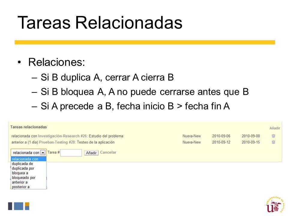 Tareas Relacionadas Relaciones: –Si B duplica A, cerrar A cierra B –Si B bloquea A, A no puede cerrarse antes que B –Si A precede a B, fecha inicio B > fecha fin A