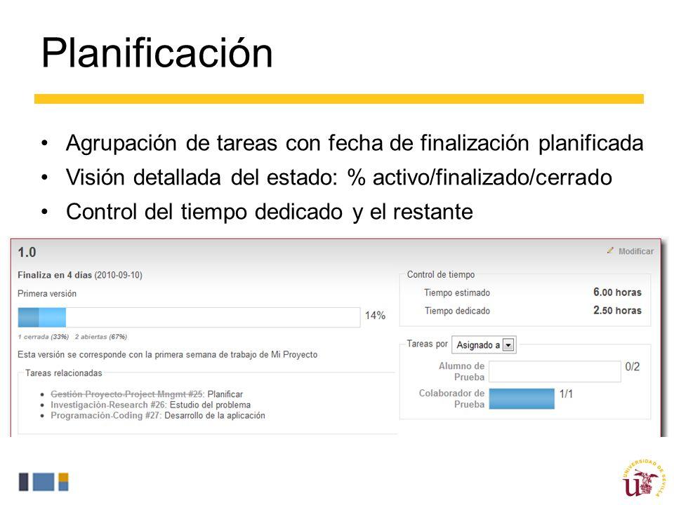 Planificación Agrupación de tareas con fecha de finalización planificada Visión detallada del estado: % activo/finalizado/cerrado Control del tiempo dedicado y el restante