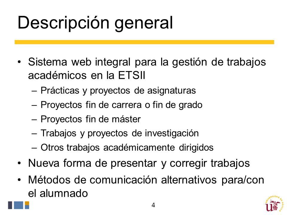 PARTE III Guía rápida con las acciones básicas ÍNDICE Presentación del servicio Descripción del sistema Guía rápida y acciones básicas