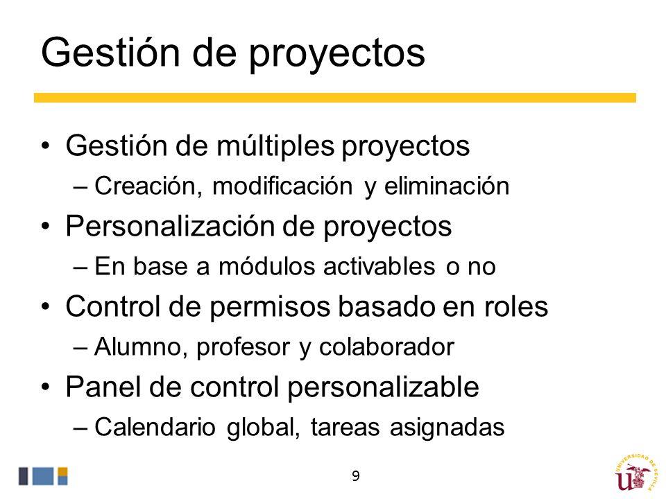 Gestión de proyectos Gestión de múltiples proyectos –Creación, modificación y eliminación Personalización de proyectos –En base a módulos activables o no Control de permisos basado en roles –Alumno, profesor y colaborador Panel de control personalizable –Calendario global, tareas asignadas 9