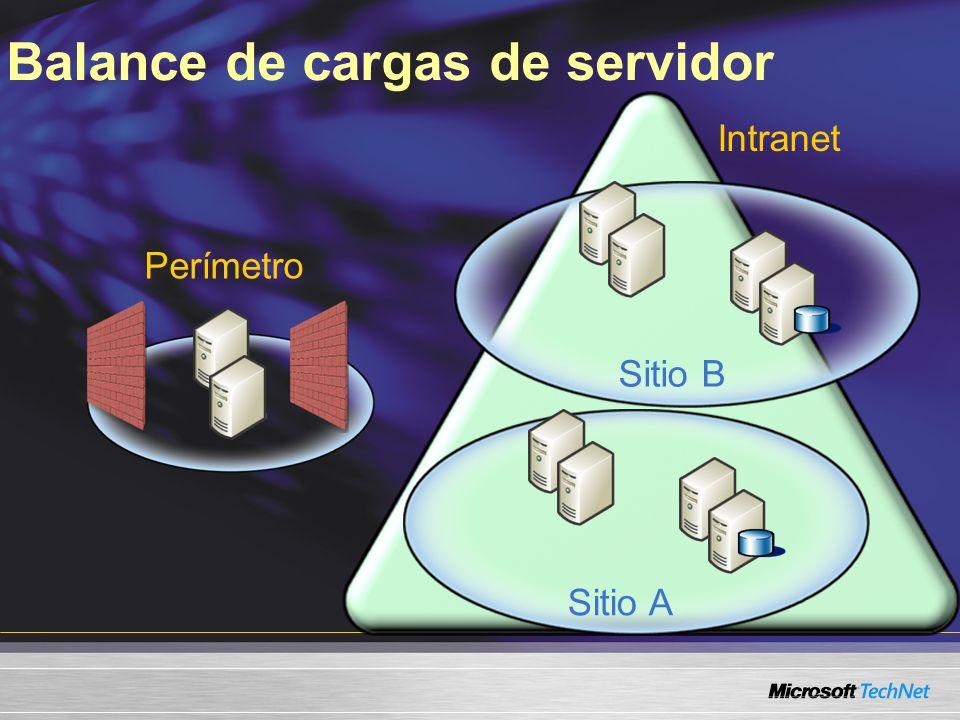 Intranet Sitio B Sitio A Balance de cargas de servidor Perímetro