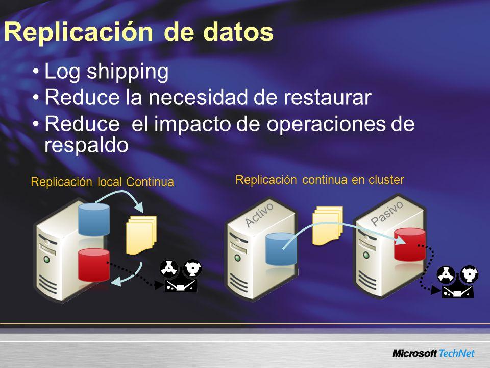Replicación local Continua Replicación continua en cluster Activo Pasivo Replicación de datos Log shipping Reduce la necesidad de restaurar Reduce el