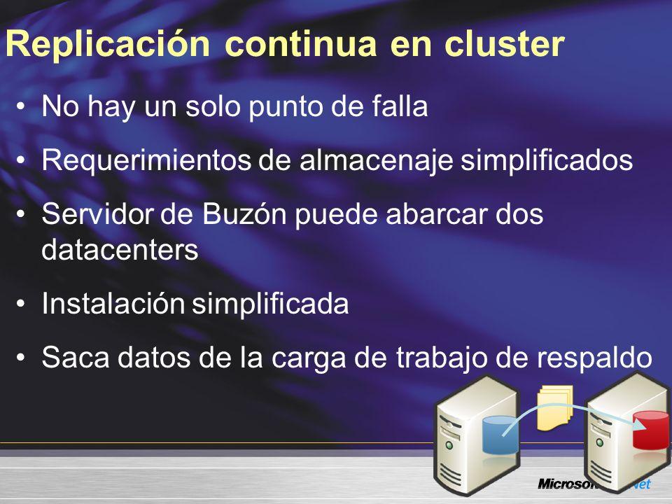 Replicación continua en cluster No hay un solo punto de falla Requerimientos de almacenaje simplificados Servidor de Buzón puede abarcar dos datacente