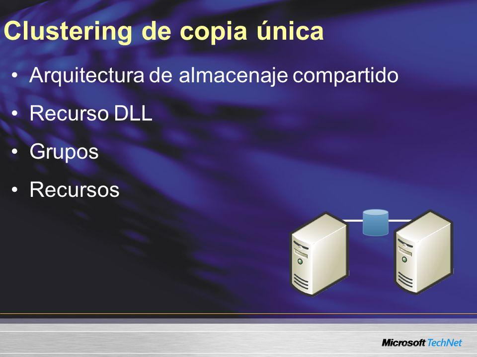 Clustering de copia única Arquitectura de almacenaje compartido Recurso DLL Grupos Recursos