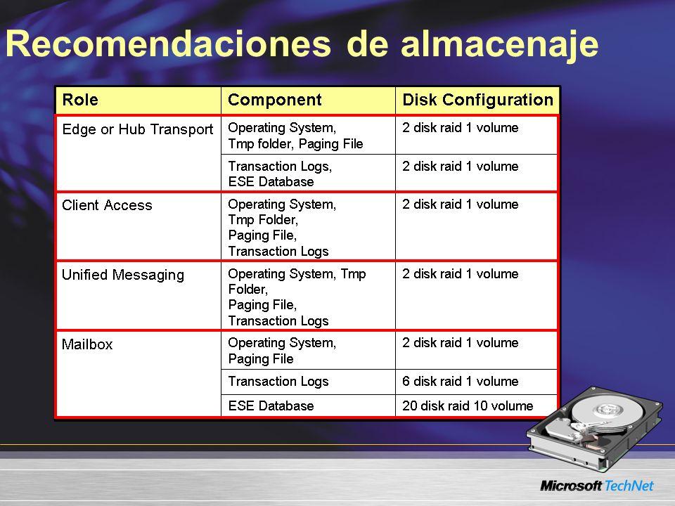 Agenda Entendiendo la topología de la empresa Saber qué proteger y cómo hacerlo Planificación en caso de desastre Usando las herramientas de recuperación de desastre de Exchange 2007