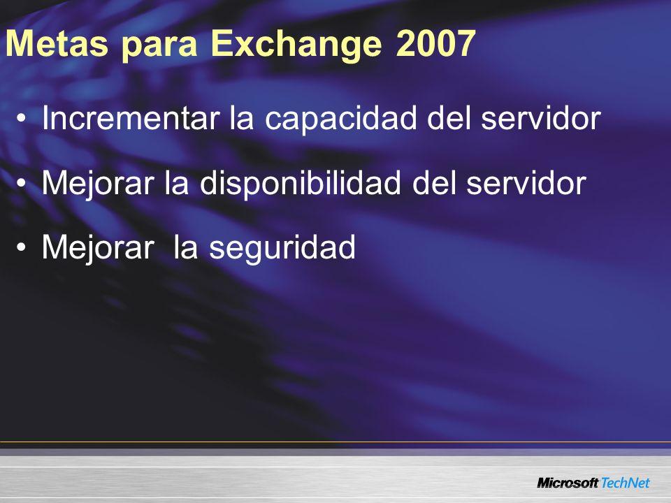 Metas para Exchange 2007 Incrementar la capacidad del servidor Mejorar la disponibilidad del servidor Mejorar la seguridad