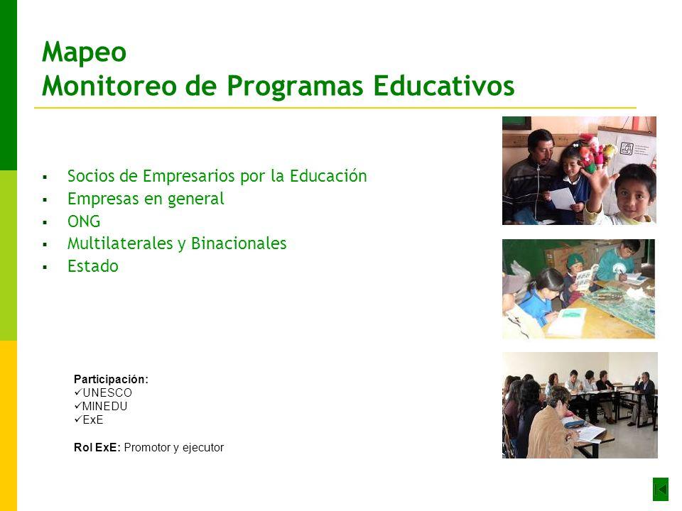 Mapeo Monitoreo de Programas Educativos Socios de Empresarios por la Educación Empresas en general ONG Multilaterales y Binacionales Estado Participación: UNESCO MINEDU ExE Rol ExE: Promotor y ejecutor