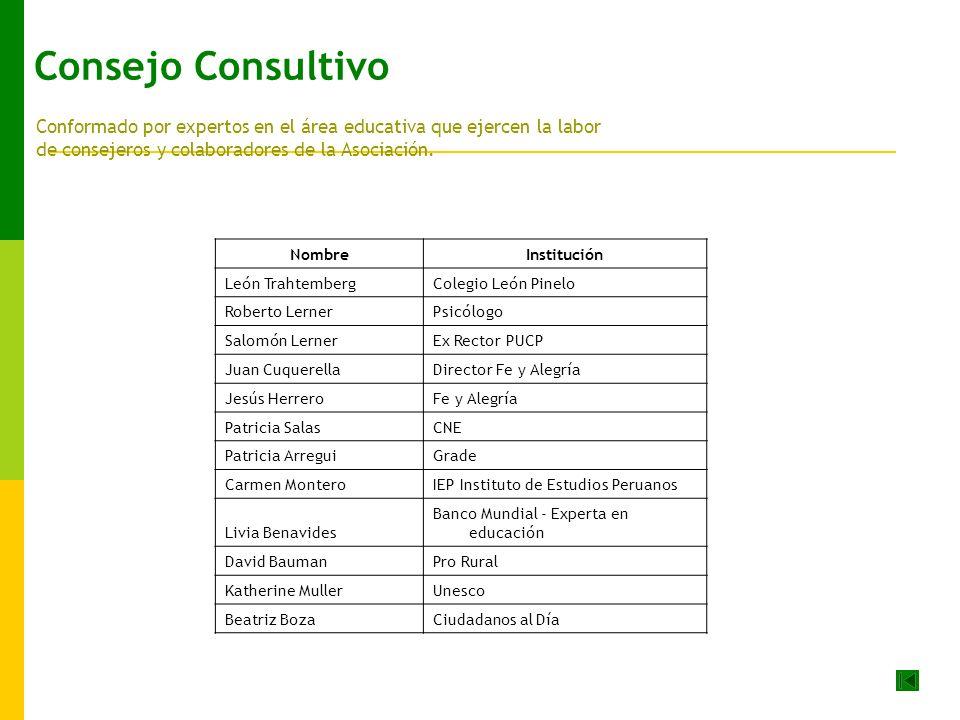 Consejo Consultivo Conformado por expertos en el área educativa que ejercen la labor de consejeros y colaboradores de la Asociación.