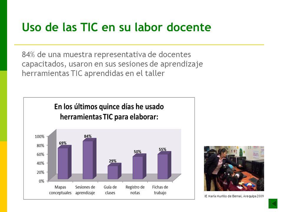 Uso de las TIC en su labor docente 84% de una muestra representativa de docentes capacitados, usaron en sus sesiones de aprendizaje herramientas TIC aprendidas en el taller IE María Murillo de Bernal, Arequipa 2009