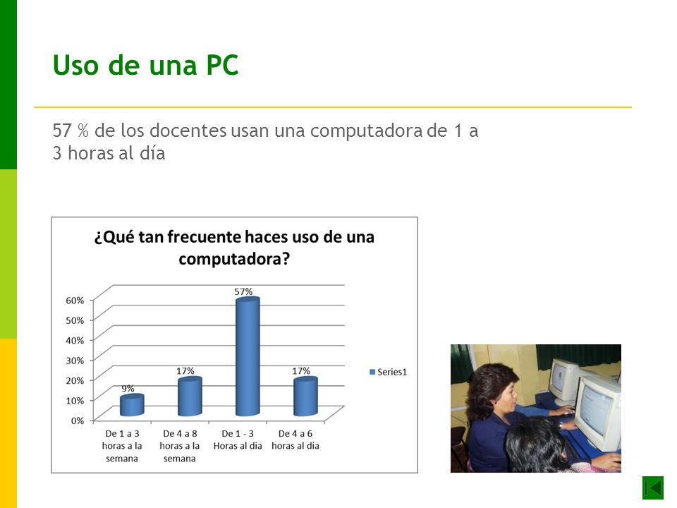 Uso de una PC 57 % de los docentes usan una computadora de 1 a 3 horas al día