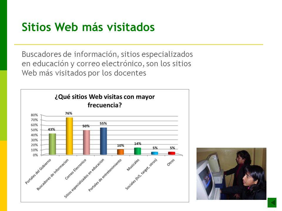 Sitios Web más visitados Buscadores de información, sitios especializados en educación y correo electrónico, son los sitios Web más visitados por los docentes