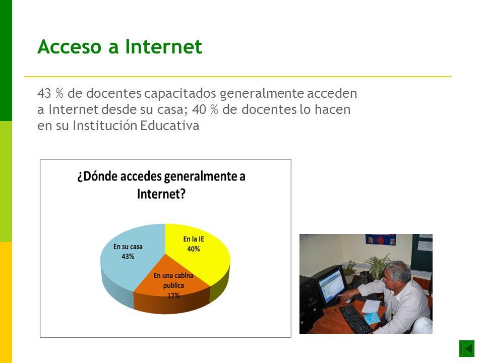 Acceso a Internet 43 % de docentes capacitados generalmente acceden a Internet desde su casa; 40 % de docentes lo hacen en su Institución Educativa